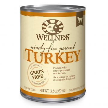 wellness-canned-dog-food-95-percent-turkey